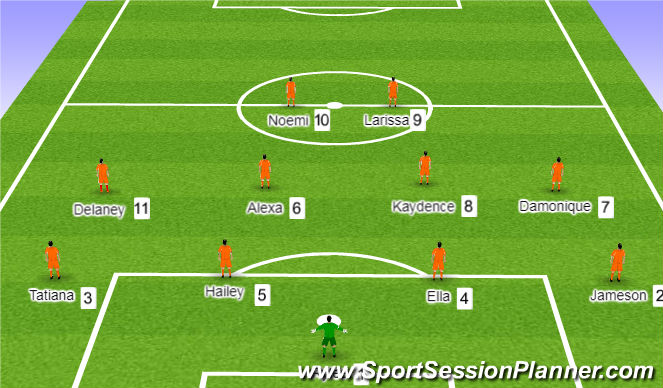 Football/Soccer Session Plan Drill (Colour): First Half Formation