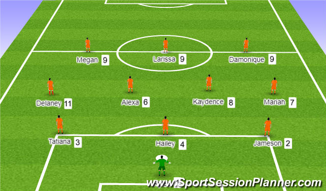 Football/Soccer Session Plan Drill (Colour): Second Half Formation