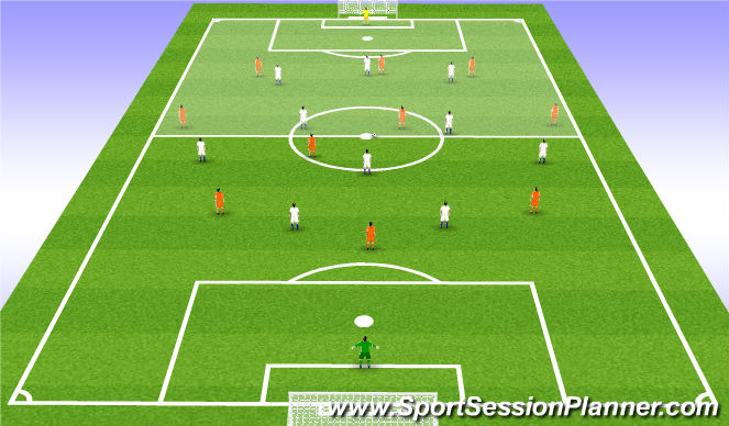 Football/Soccer Session Plan Drill (Colour): Second Half Match Up