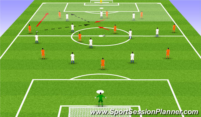 Football/Soccer Session Plan Drill (Colour): 4.) Penetration