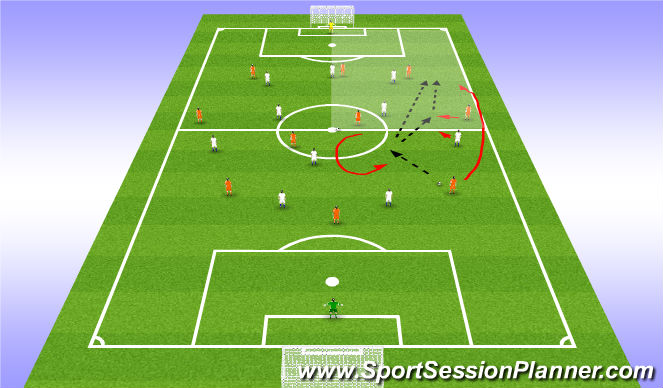 Football/Soccer Session Plan Drill (Colour): 3.) Mobility