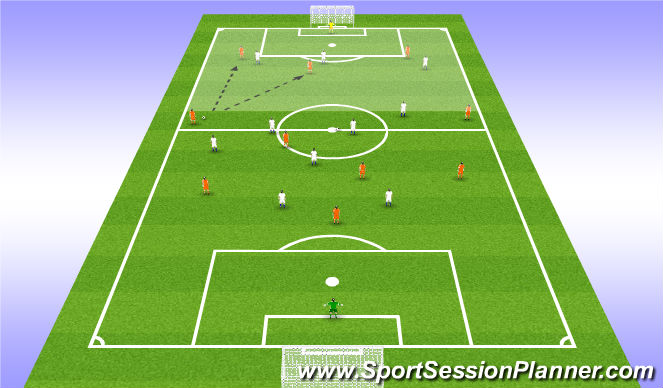 Football/Soccer Session Plan Drill (Colour): 2.) Depth