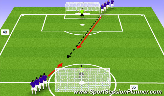 Football/Soccer Session Plan Drill (Colour): Sm Sided