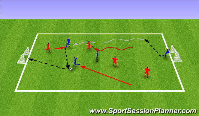 Football/Soccer Session Plan Drill (Colour): Whole - Game 4v4