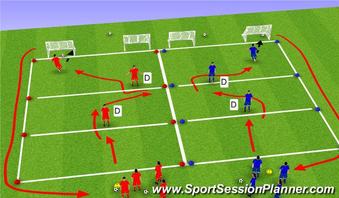 Football/Soccer Session Plan Drill (Colour): Intro + GP Progression 1