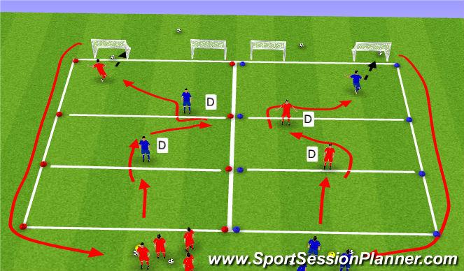 Football/Soccer Session Plan Drill (Colour): Intro + GP Progression 2