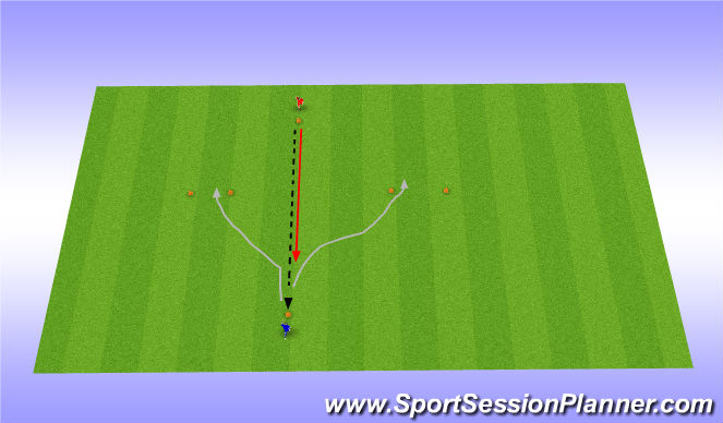 Football/Soccer Session Plan Drill (Colour): Side move - V-move dribble threw the gate
