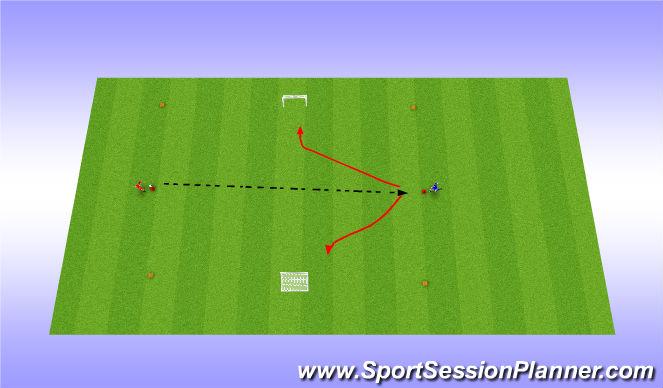 Football/Soccer Session Plan Drill (Colour): 1 vs 1 - sidemoves