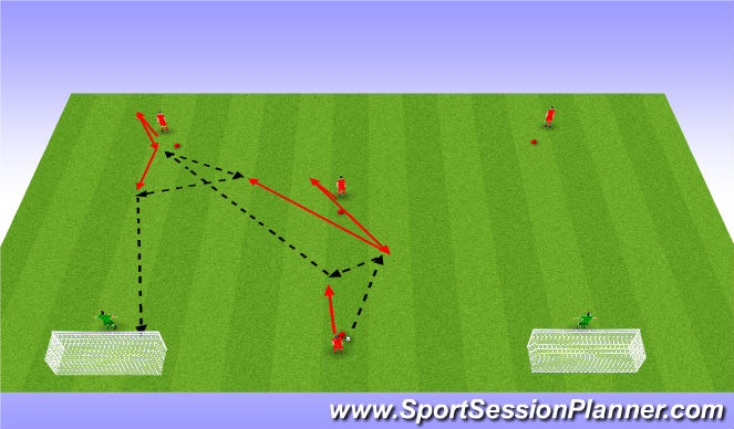 Football/Soccer Session Plan Drill (Colour): Y Passing with Finish