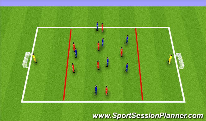 Football/Soccer Session Plan Drill (Colour): Poss-> Penetrate