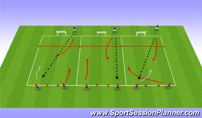Football/Soccer Session Plan Drill (Colour): 2v1 - outnumbered