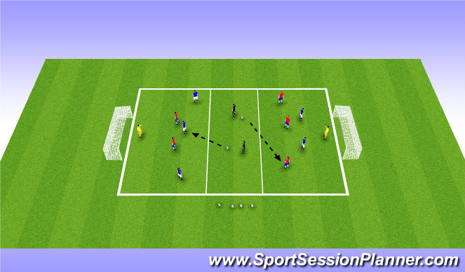 Football/Soccer Session Plan Drill (Colour): Defending when outnumbered
