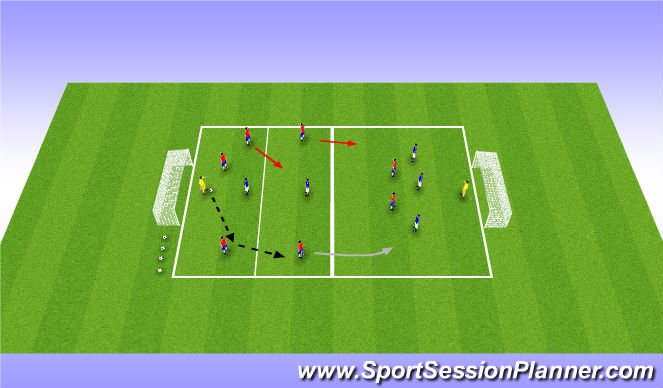 Football/Soccer Session Plan Drill (Colour): Defending with imbalance of numbers