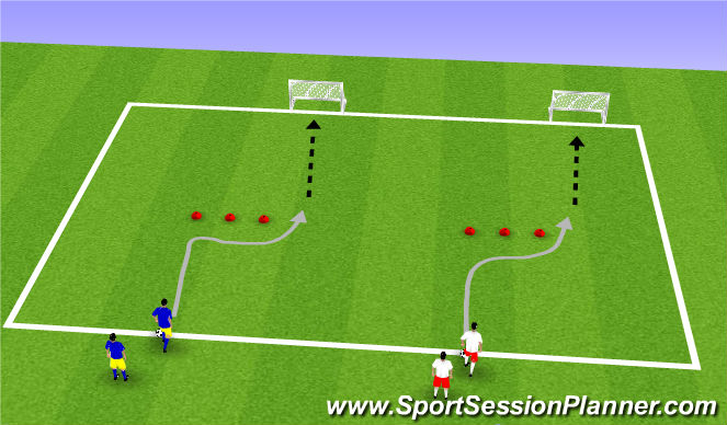 Football/Soccer Session Plan Drill (Colour): Moves + Shot