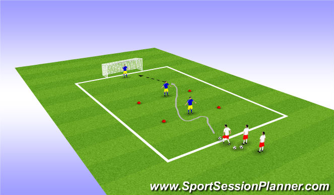 Football/Soccer Session Plan Drill (Colour): 1v1 Gauntlet + Shot