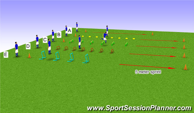 Football/Soccer Session Plan Drill (Colour): Plyometie
