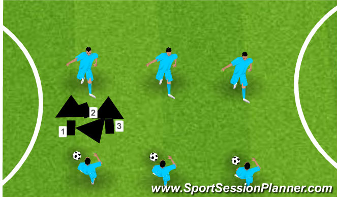Football/Soccer Session Plan Drill (Colour): Passing with a partner