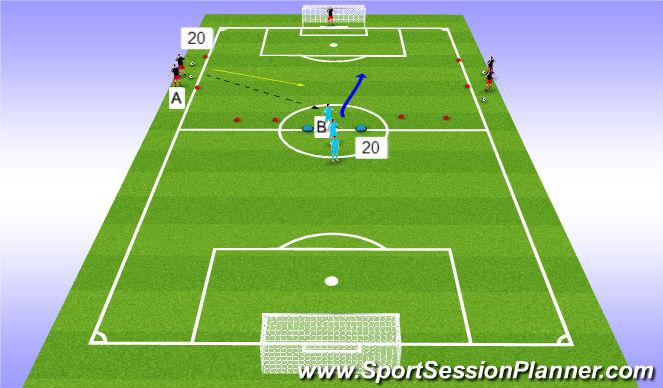 Football/Soccer Session Plan Drill (Colour): 1 v 1 dribble to Goal