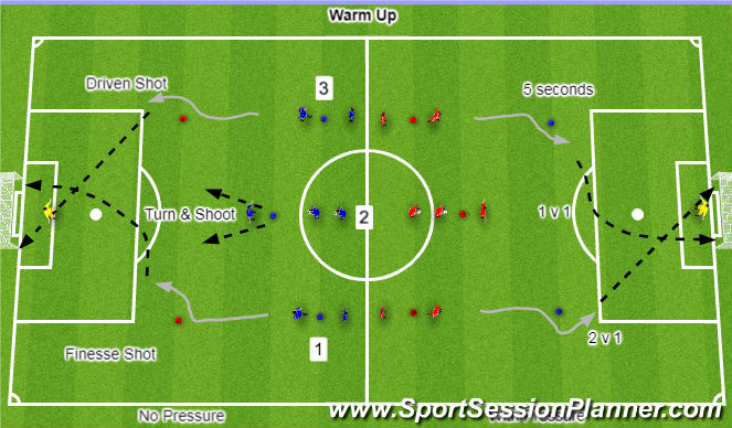 Football/Soccer Session Plan Drill (Colour): Warm Up/ Developing Technique