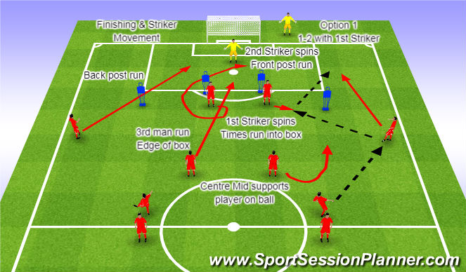 Football/Soccer Session Plan Drill (Colour): Component 1 Striker Movement Option 1