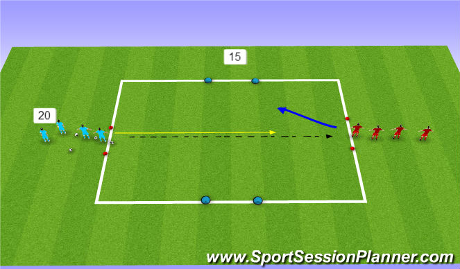 Football/Soccer Session Plan Drill (Colour): 1 v 1 dribble to attack gates