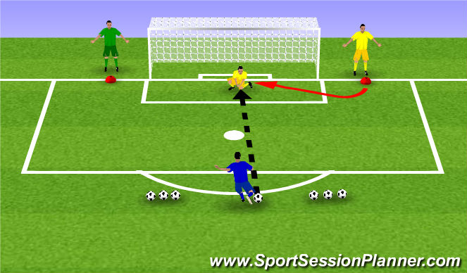 Football Shot Training