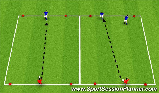 Football/Soccer Session Plan Drill (Colour): 1v1 and 2v2