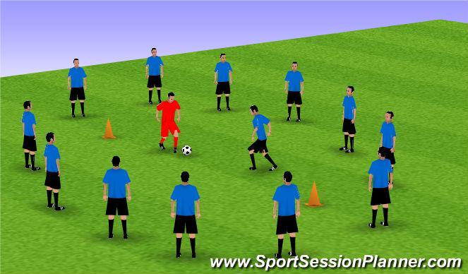 Football/Soccer Session Plan Drill (Colour): 1v1/Street Soccer War