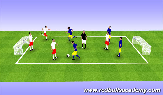 Football/Soccer Session Plan Drill (Colour): Pre WU Scrimmage