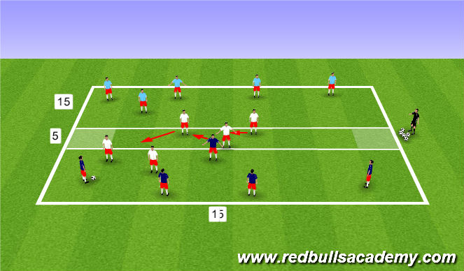 Football/Soccer Session Plan Drill (Colour): Group