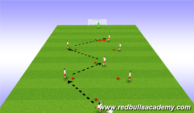 Football/Soccer Session Plan Drill (Colour): Technical 4