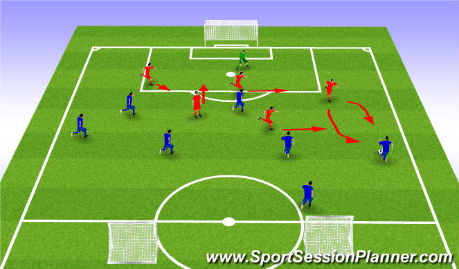 Football/Soccer Session Plan Drill (Colour): Principle's of Play