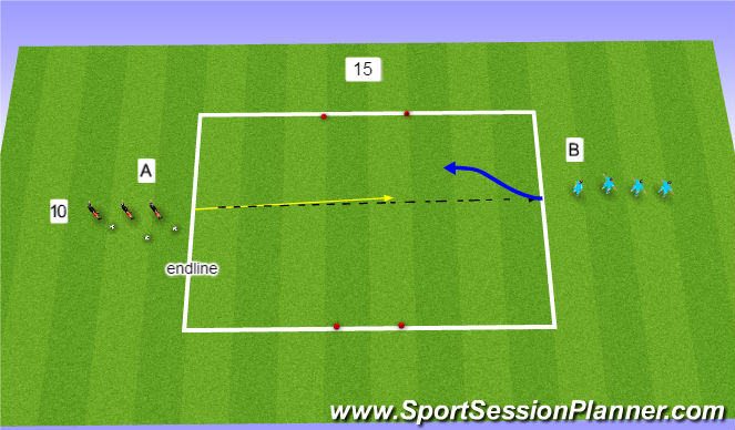 Football/Soccer Session Plan Drill (Colour): 1 v 1 attacking