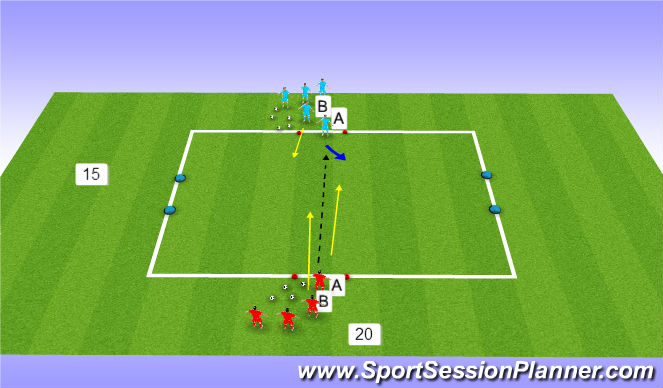 Football/Soccer Session Plan Drill (Colour): 2 v 2 dribble to gates