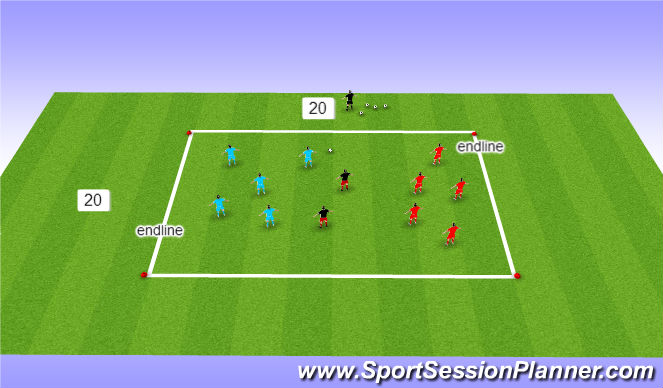 Football/Soccer Session Plan Drill (Colour): 5 v 5 +2 to endlines