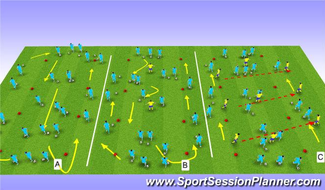Football/Soccer Session Plan Drill (Colour): Warm-up;Skills corridor