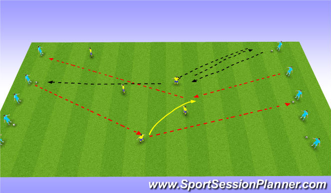 Football/Soccer Session Plan Drill (Colour): Passing and switching play