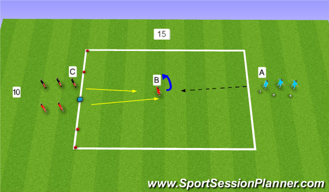 Football/Soccer Session Plan Drill (Colour): 1 v 1 with pressure from behind