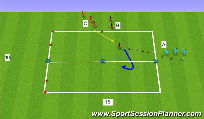 Football/Soccer Session Plan Drill (Colour): 1 v 1 prssure from the side