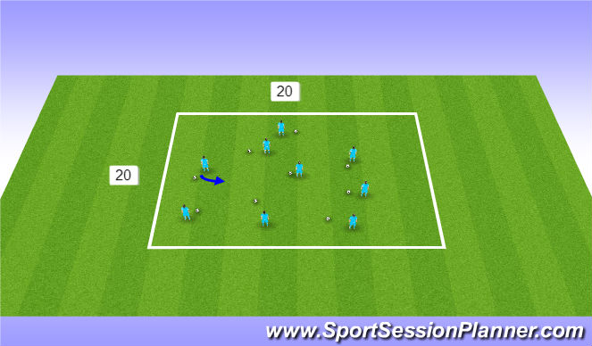 Football/Soccer Session Plan Drill (Colour): coerver manipulations