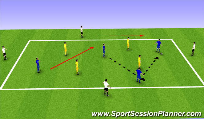 Football/Soccer Session Plan Drill (Colour): Keep or Risk