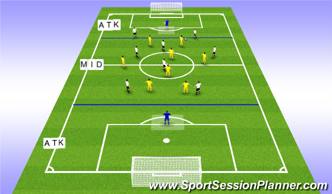 Football/Soccer Session Plan Drill (Colour): game simulation