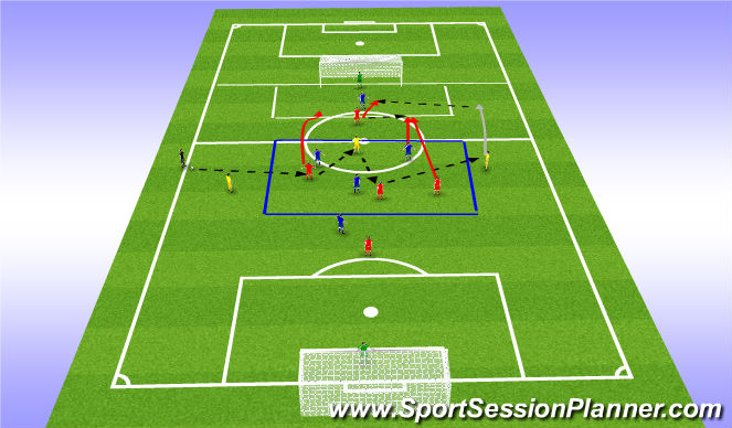 Football/Soccer Session Plan Drill (Colour): Counter attack using wide men
