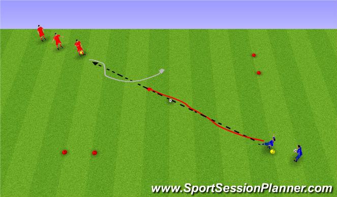 Football/Soccer Session Plan Drill (Colour): 1 á 1.