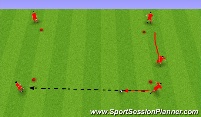 Football/Soccer Session Plan Drill (Colour): Sendingahringur1.