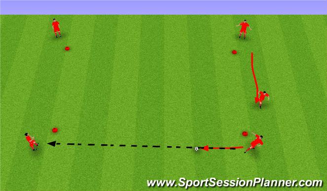 Football/Soccer Session Plan Drill (Colour): Sendingahringur1.