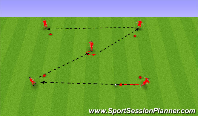 Football/Soccer Session Plan Drill (Colour): Sendingahringur2.