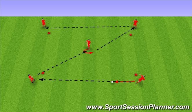 Football/Soccer Session Plan Drill (Colour): Sendingahringur2.