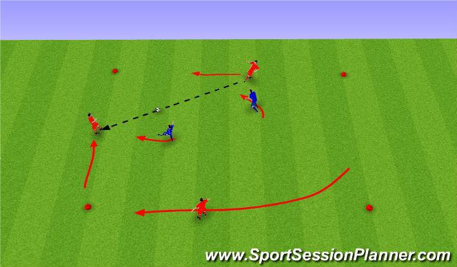 Football/Soccer Session Plan Drill (Colour): 3 á 2.
