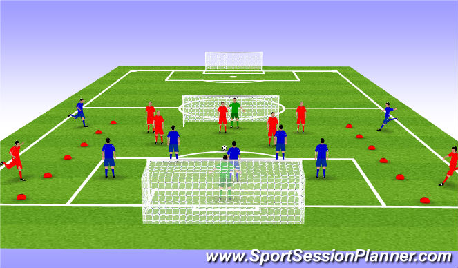 Football/Soccer Session Plan Drill (Colour): Crossing Mini Game